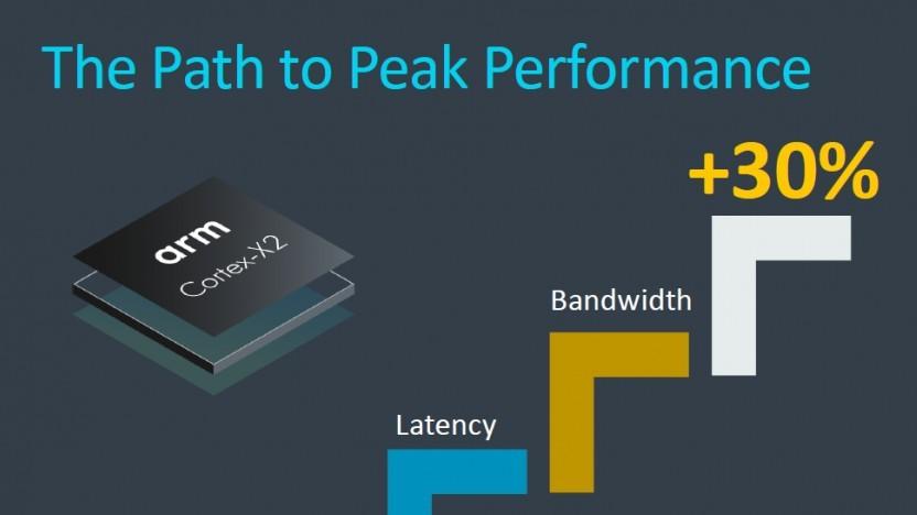 Der Cortex-X2 soll 30 Prozent schneller sein als der Cortex-X1.