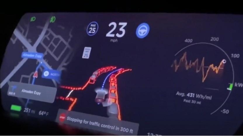 Umstellung auf Tesla Vision