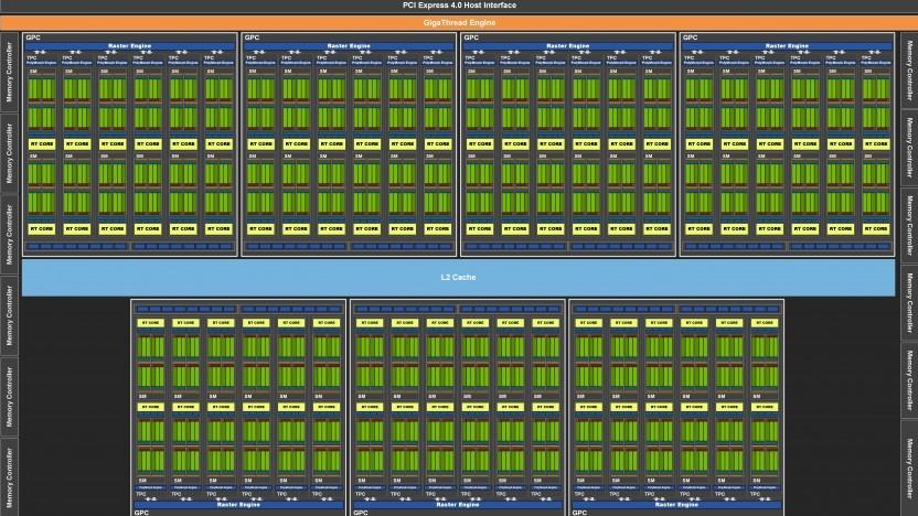Mit Chips wie dem GA102 macht Nvidia sehr viel Umsatz.