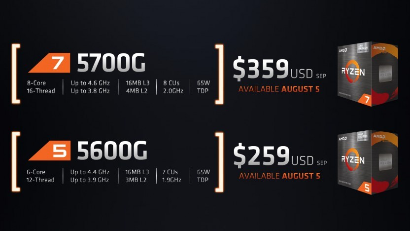 Ryzen 7 5700G und Ryzen 5 5600G