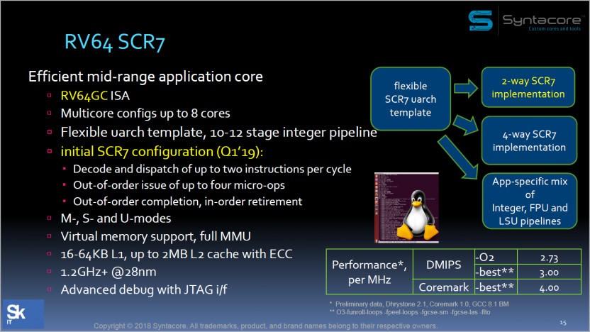 Ältere Präsentation zum Syntacore SCR7