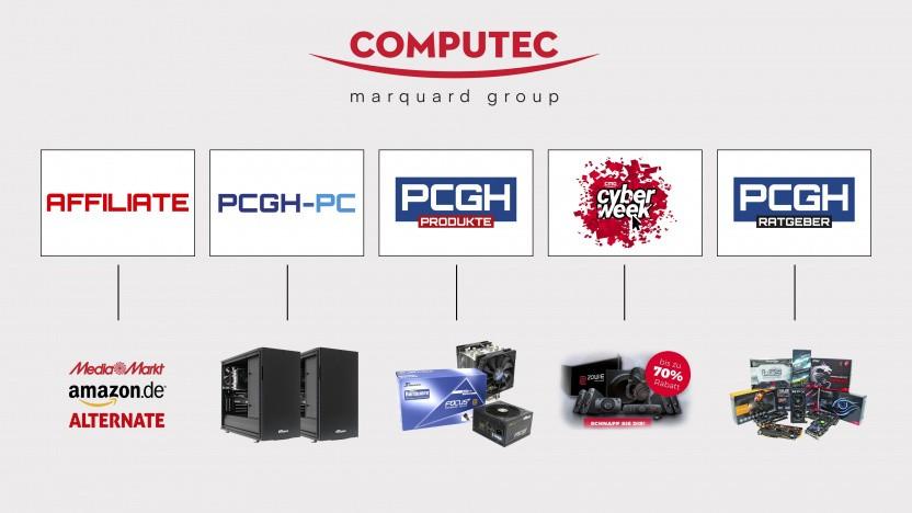 PCGH sucht unterstützung im Affiliate Marketing