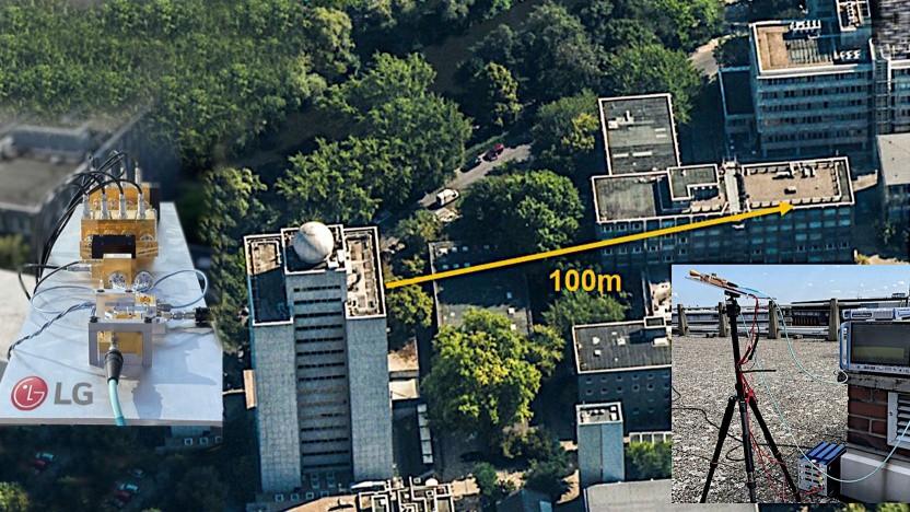 Übertragung bei Terahertz über den Dächern
