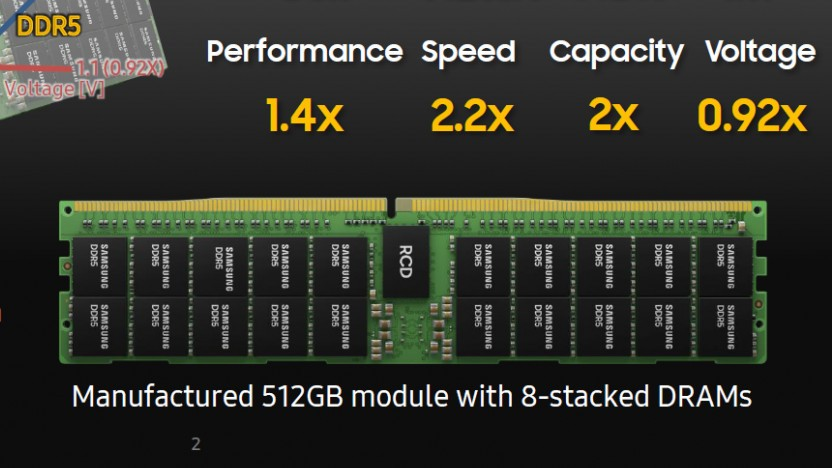 DDR5-Speicher ist die Zukunft.