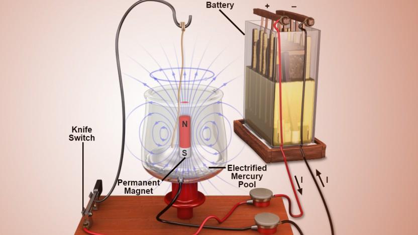 Der erste Elektromotor war eine simple Konstruktion.