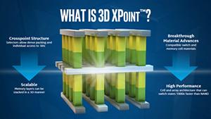 Überblick zu 3D Xpoint (Bild: Intel / Micron), 3D Xpoint